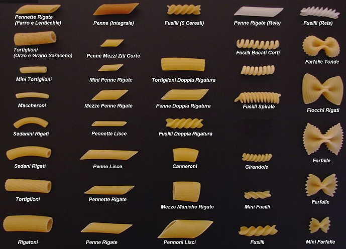 Pasta-Sorten corta 1