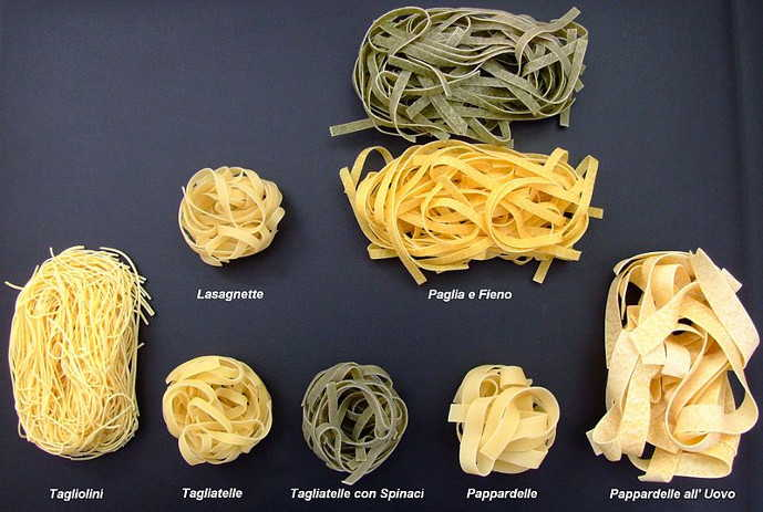 Pasta-Sorten nidi